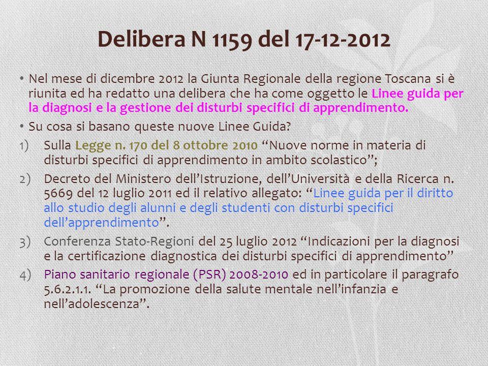 Delibera N 1159 del 17-12-2012
