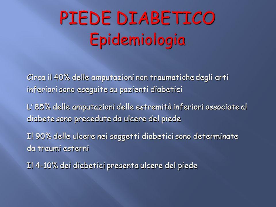 PIEDE DIABETICO Epidemiologia