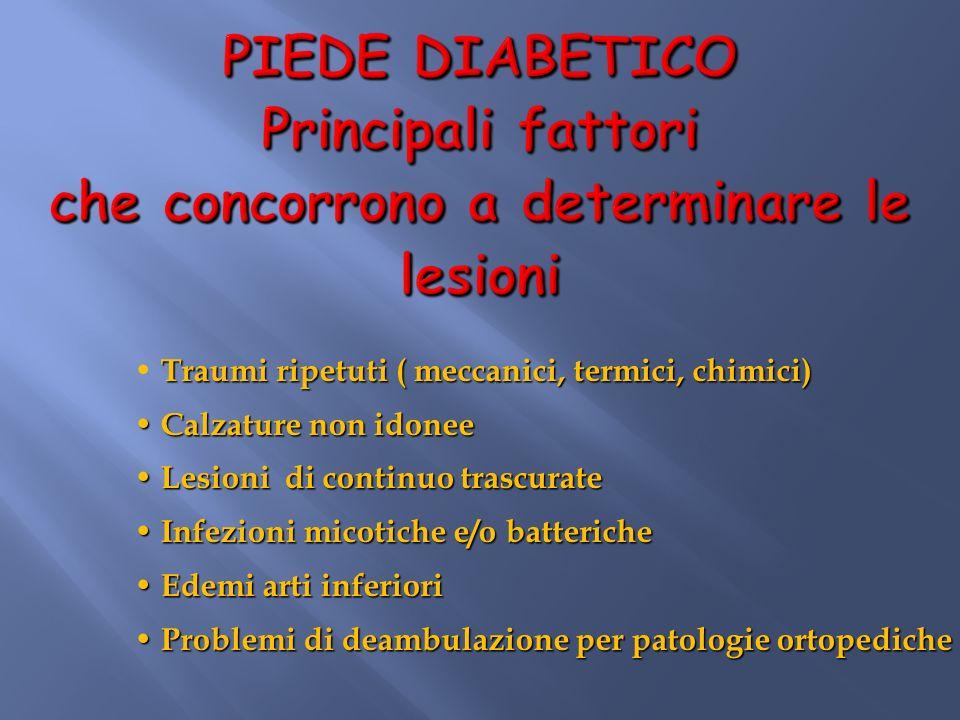 PIEDE DIABETICO Principali fattori che concorrono a determinare le lesioni