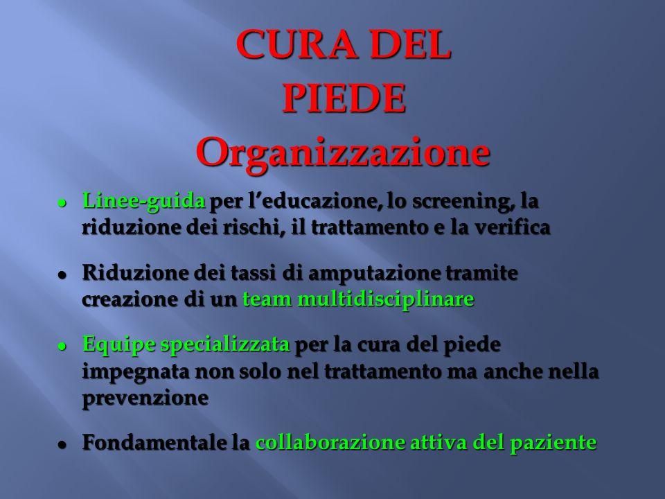 CURA DEL PIEDE Organizzazione