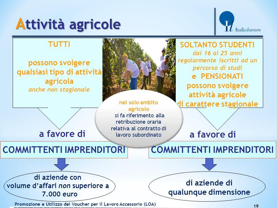 Attività agricole COMMITTENTI IMPRENDITORI COMMITTENTI IMPRENDITORI