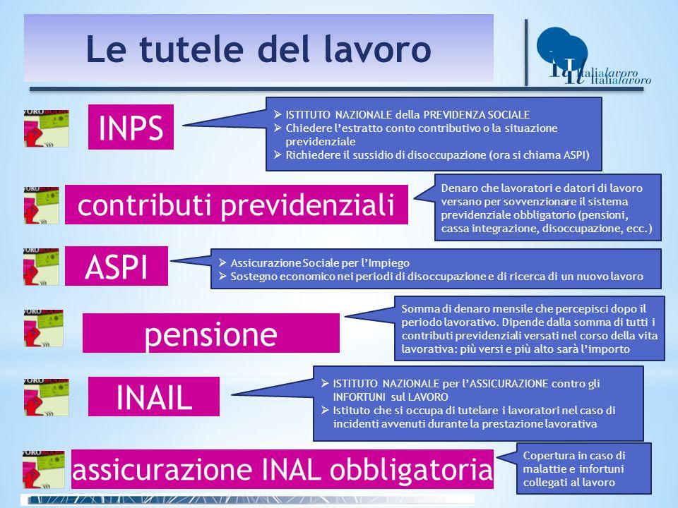 Le tutele del lavoro INPS ASPI pensione INAIL contributi previdenziali