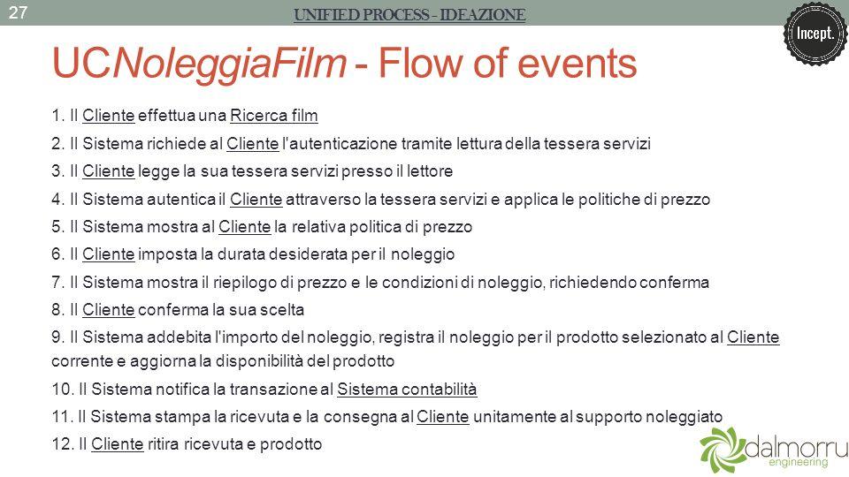 UCNoleggiaFilm - Flow of events