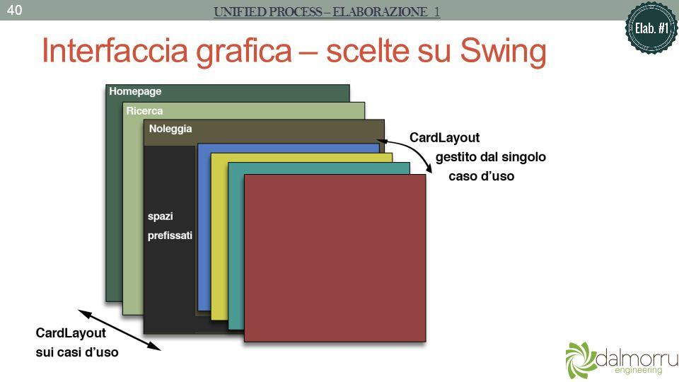 Interfaccia grafica – scelte su Swing