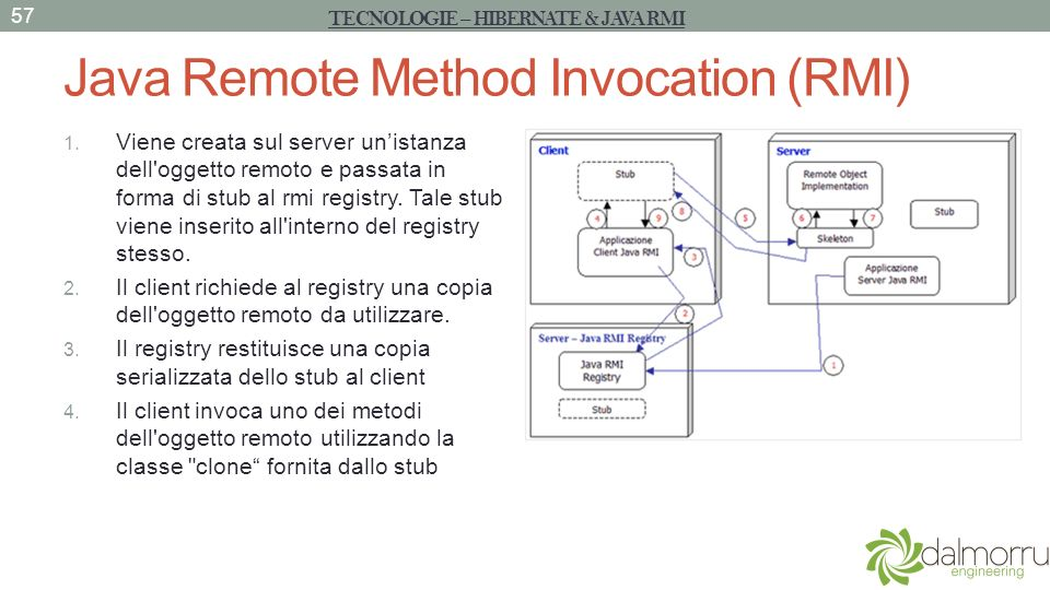 Java Remote Method Invocation (RMI)