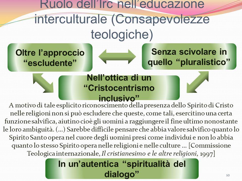 Ruolo dell'Irc nell'educazione interculturale (Consapevolezze teologiche)