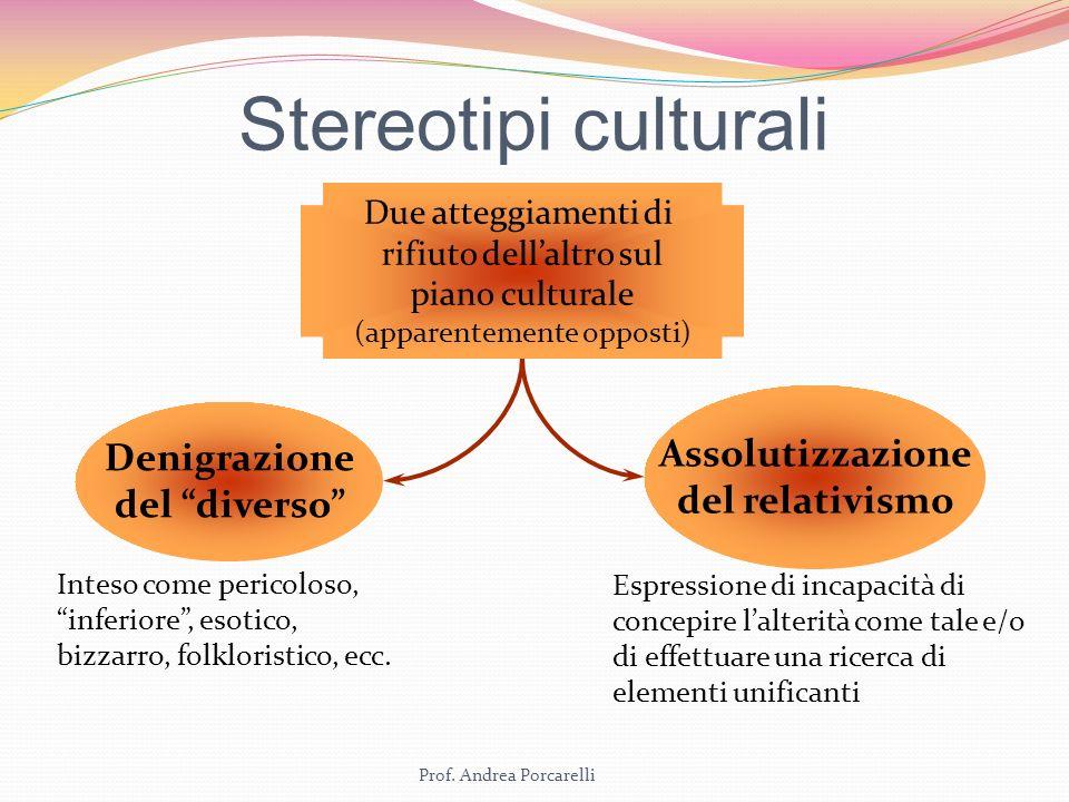 Assolutizzazione del relativismo Denigrazione del diverso