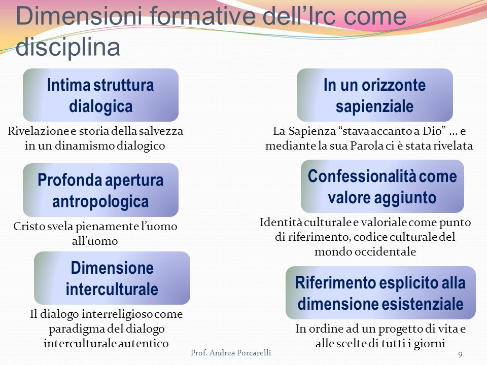 Dimensioni formative dell'Irc come disciplina