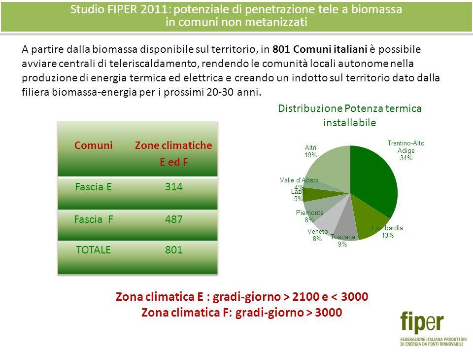 Studio FIPER 2011: potenziale di penetrazione tele a biomassa