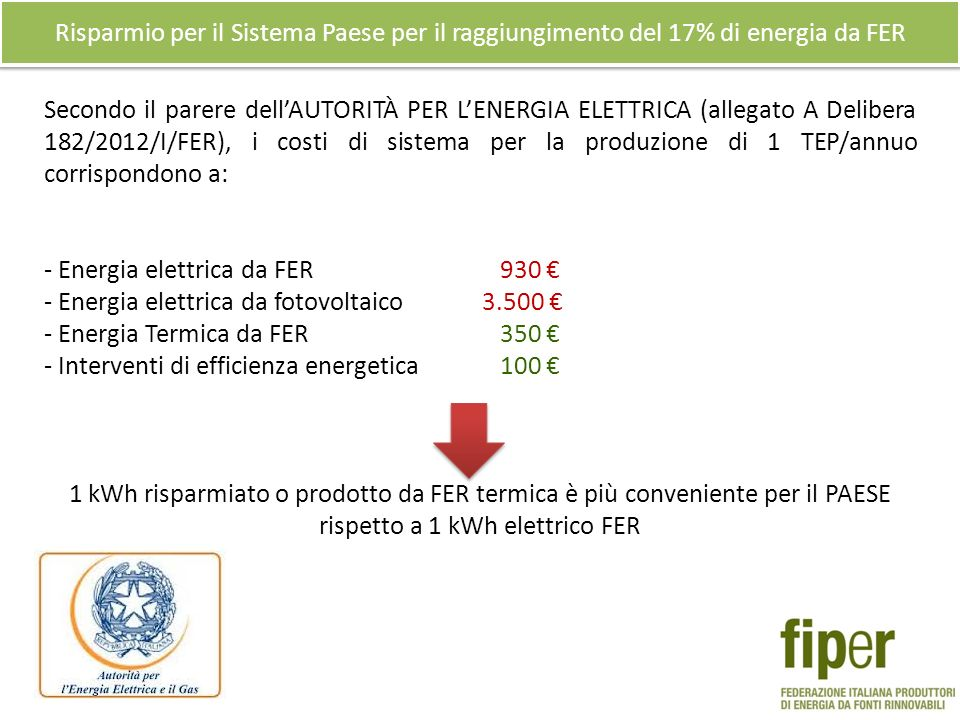 Risparmio per il Sistema Paese per il raggiungimento del 17% di energia da FER