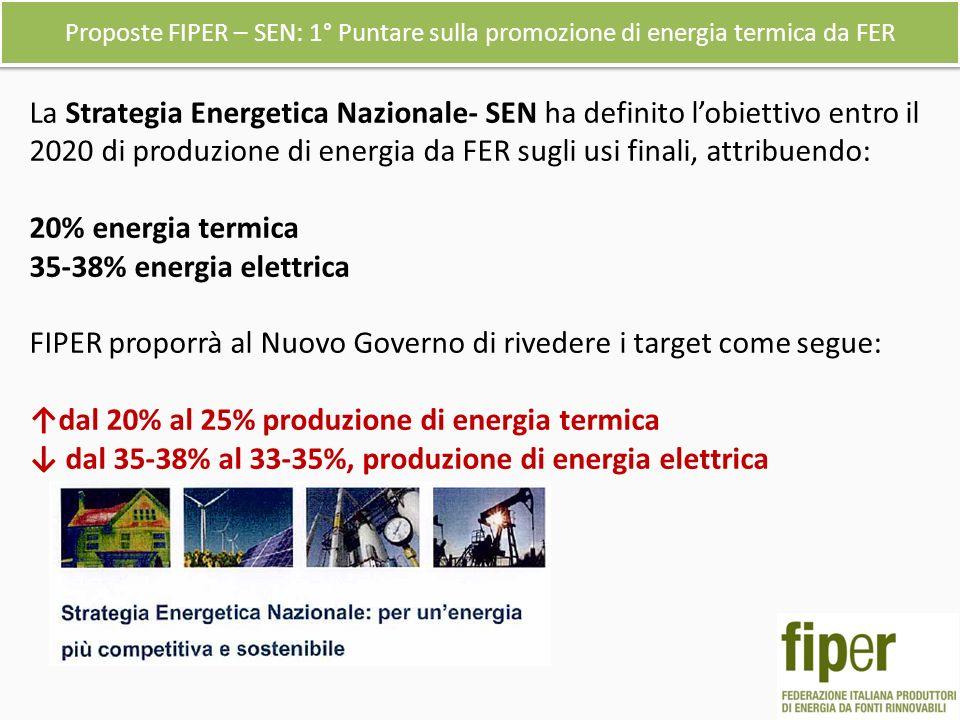 FIPER proporrà al Nuovo Governo di rivedere i target come segue: