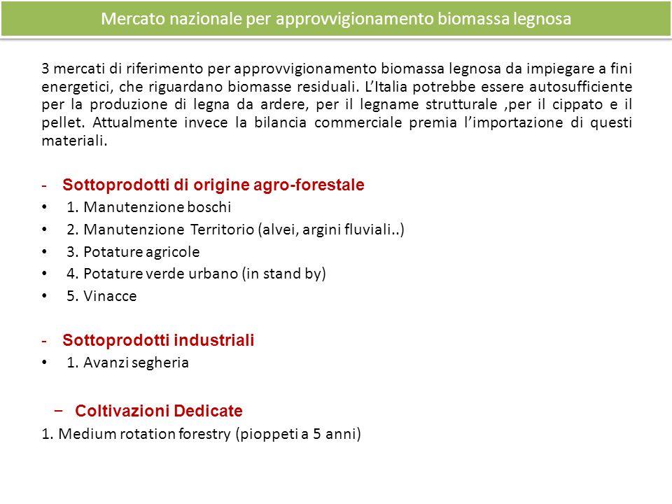 Mercato nazionale per approvvigionamento biomassa legnosa