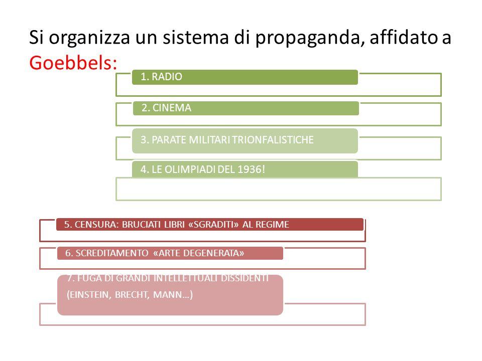 Si organizza un sistema di propaganda, affidato a Goebbels: