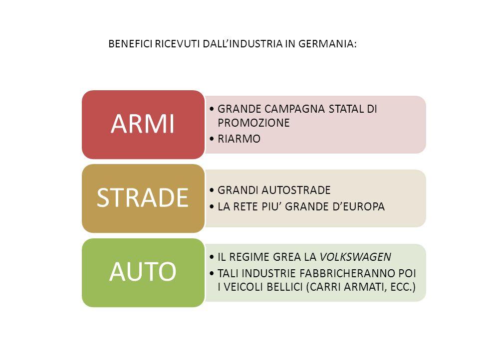 ARMI STRADE AUTO GRANDE CAMPAGNA STATAL DI PROMOZIONE RIARMO
