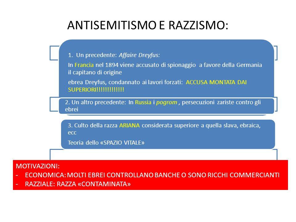 ANTISEMITISMO E RAZZISMO: