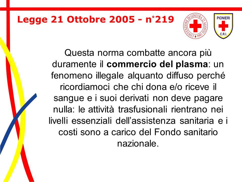 Legge 21 Ottobre 2005 - n°219