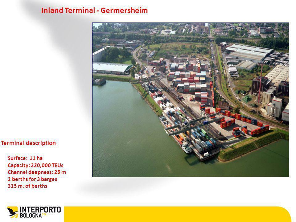 Inland Terminal - Germersheim