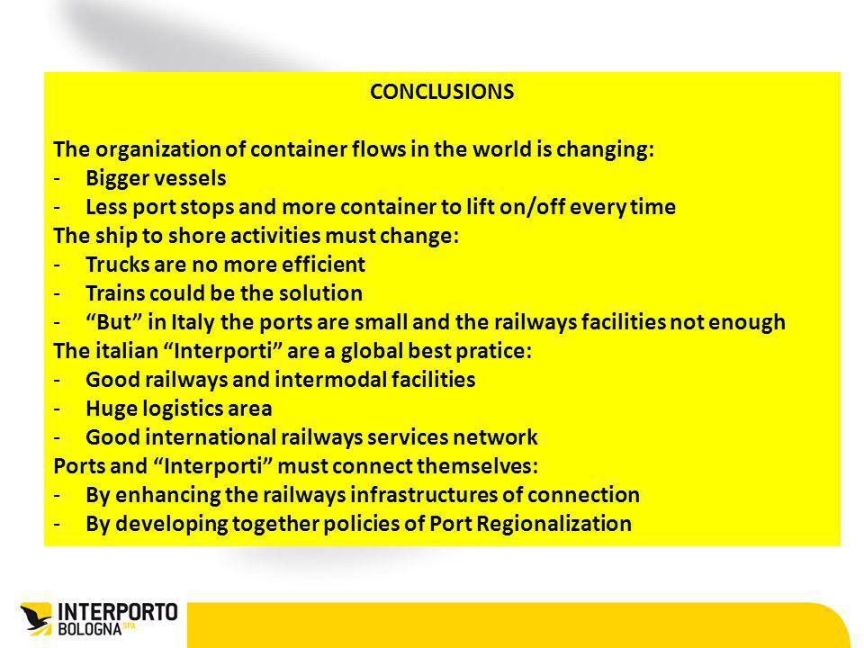 CONCLUSIONS The organization of container flows in the world is changing: Bigger vessels.