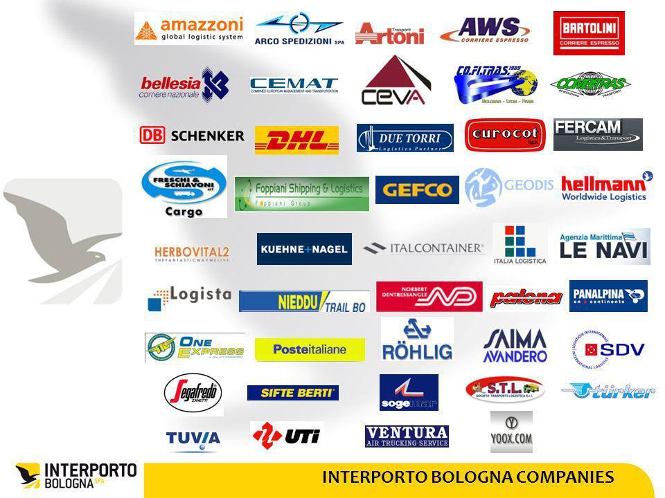 INTERPORTO BOLOGNA COMPANIES
