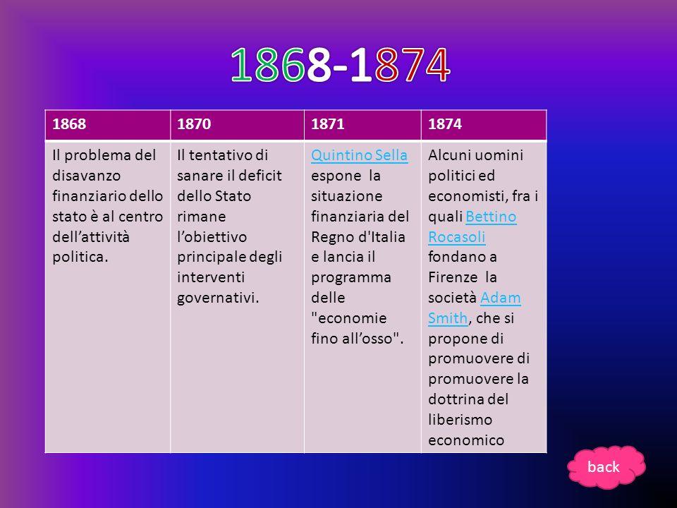 1868-1874 1868. 1870. 1871. 1874. Il problema del disavanzo finanziario dello stato è al centro dell'attività politica.