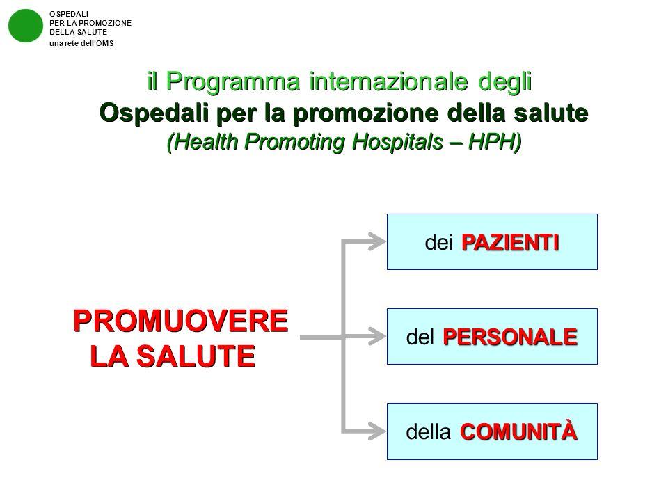 Ospedali per la promozione della salute