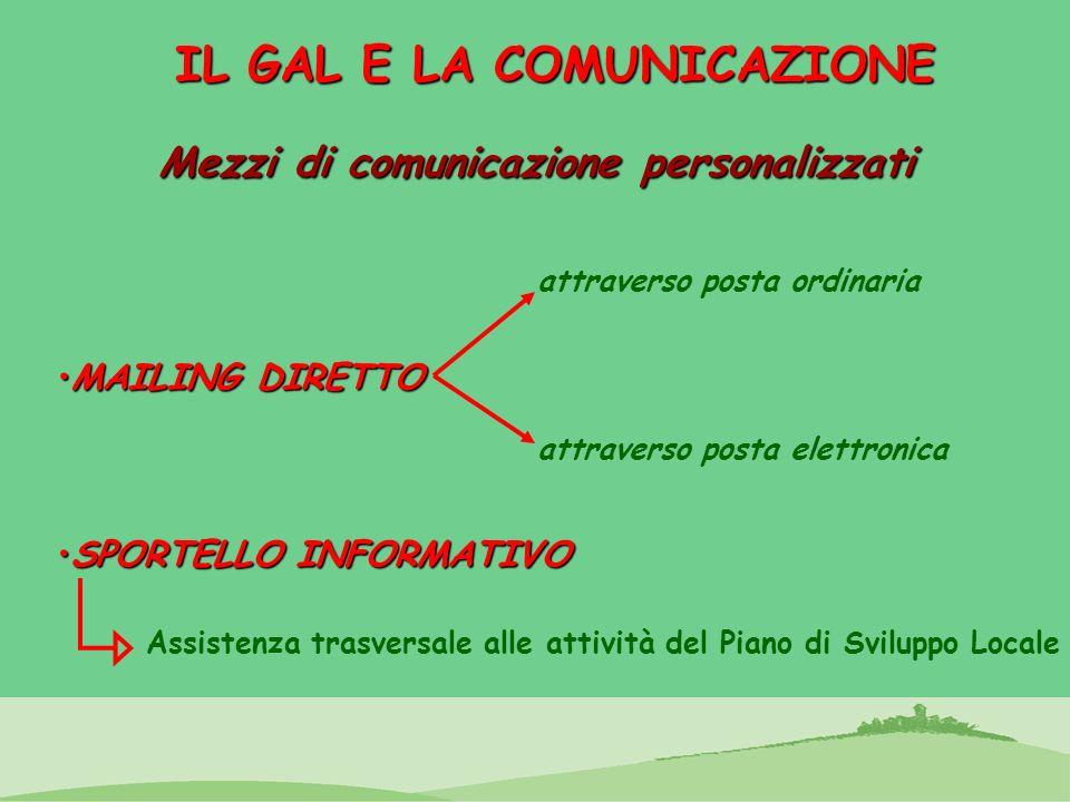 IL GAL E LA COMUNICAZIONE
