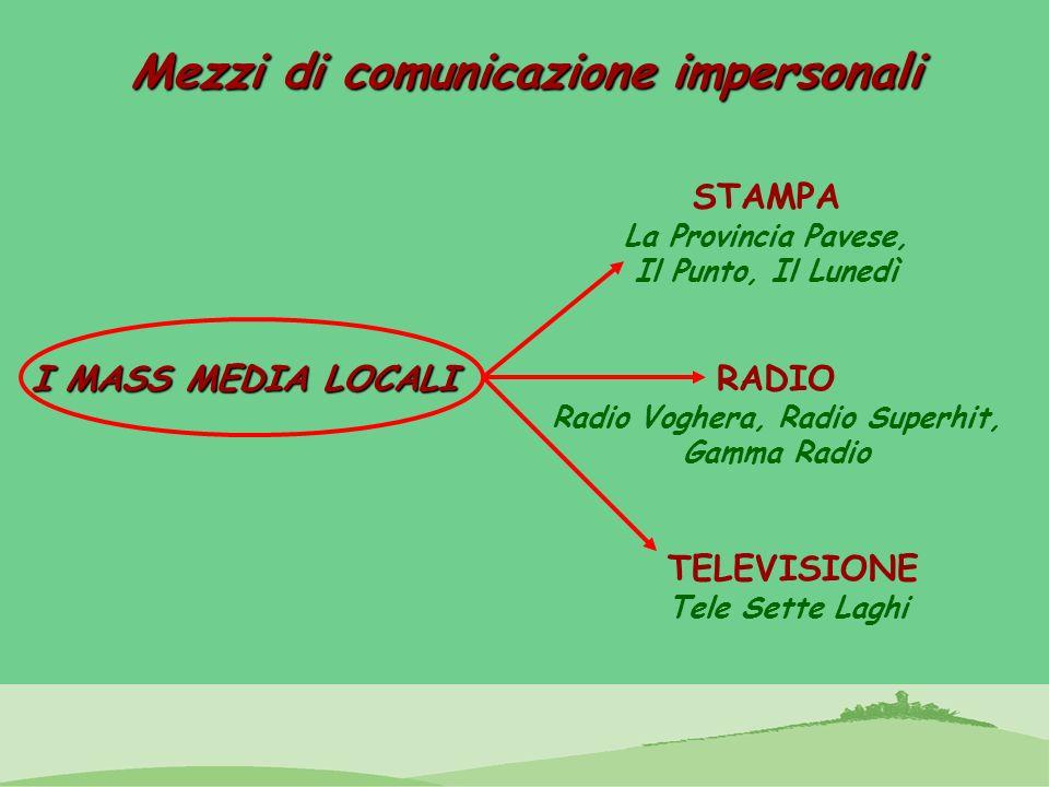 Mezzi di comunicazione impersonali