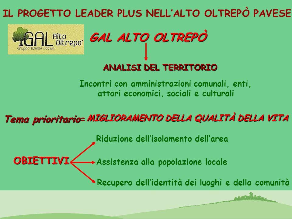 GAL ALTO OLTREPÒ IL PROGETTO LEADER PLUS NELL'ALTO OLTREPÒ PAVESE