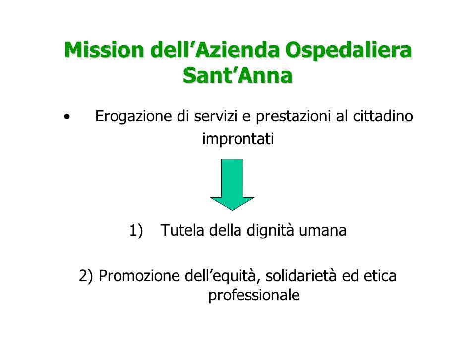 Mission dell'Azienda Ospedaliera Sant'Anna