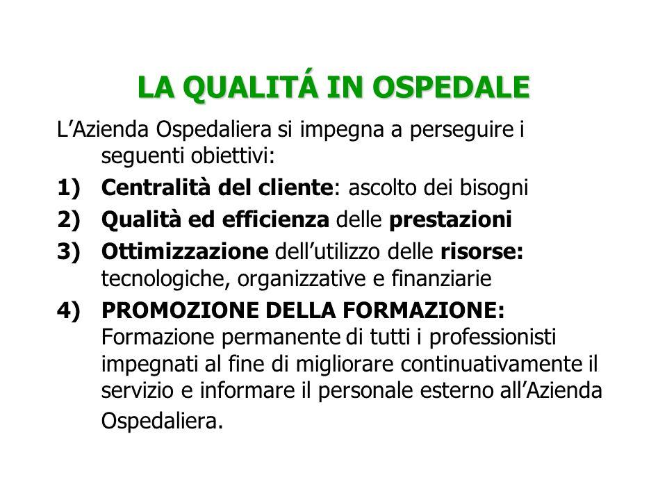 LA QUALITÁ IN OSPEDALE L'Azienda Ospedaliera si impegna a perseguire i seguenti obiettivi: Centralità del cliente: ascolto dei bisogni.