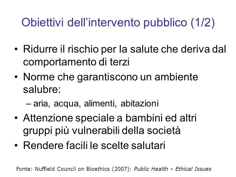Obiettivi dell'intervento pubblico (1/2)