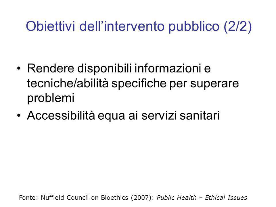 Obiettivi dell'intervento pubblico (2/2)