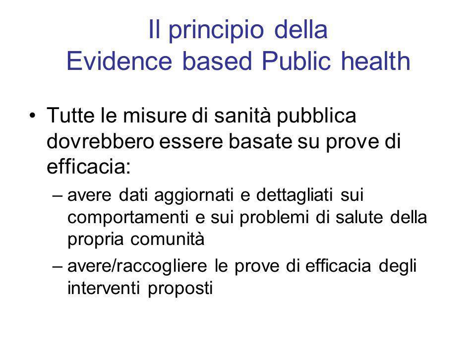 Il principio della Evidence based Public health