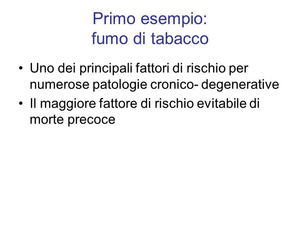 Primo esempio: fumo di tabacco