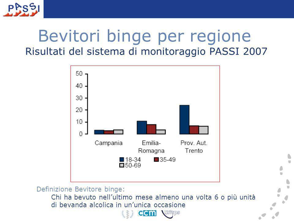 Bevitori binge per regione Risultati del sistema di monitoraggio PASSI 2007