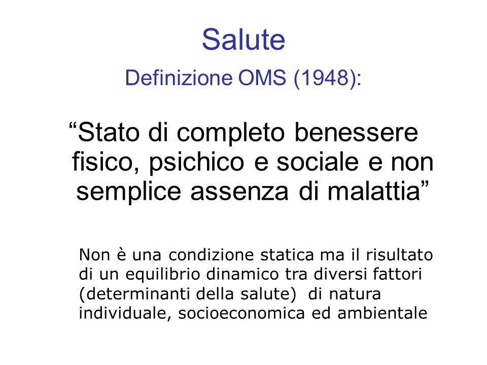 Salute Definizione OMS (1948):