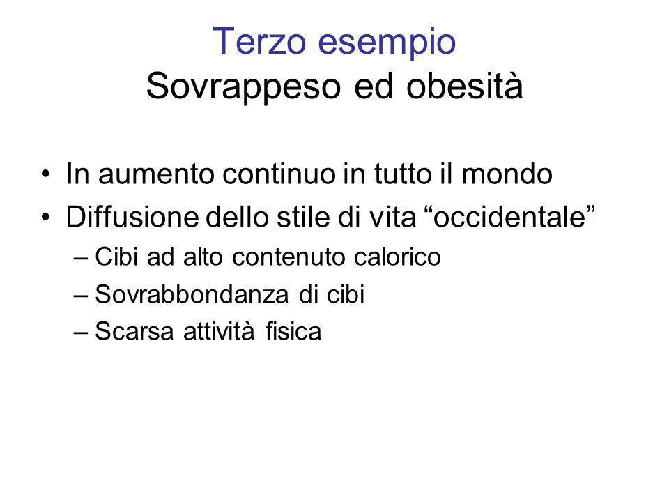 Terzo esempio Sovrappeso ed obesità