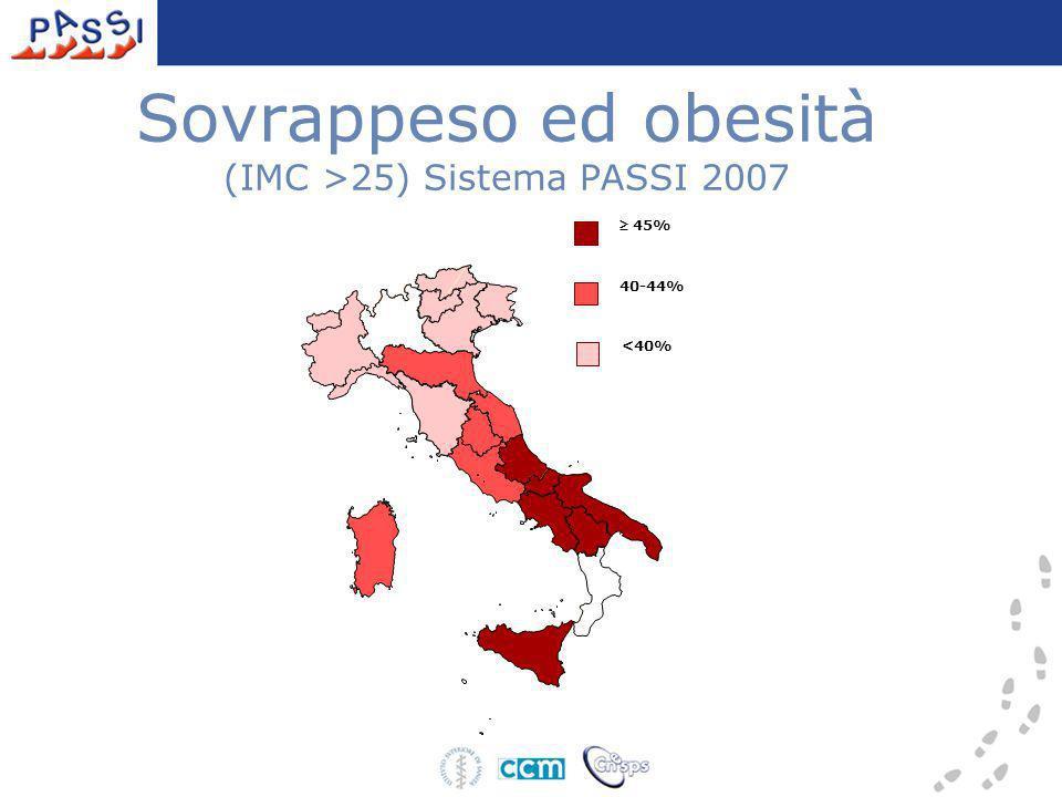 Sovrappeso ed obesità (IMC >25) Sistema PASSI 2007