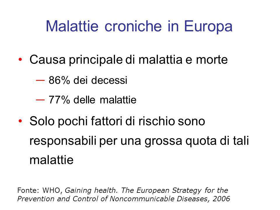 Malattie croniche in Europa