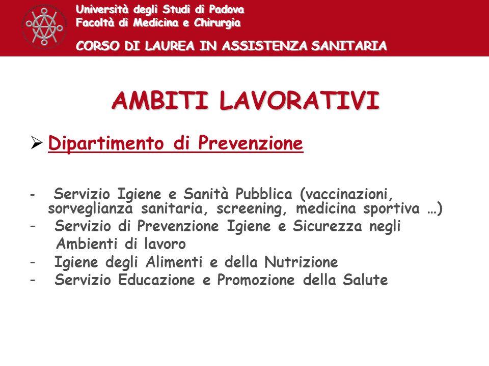 AMBITI LAVORATIVI Dipartimento di Prevenzione