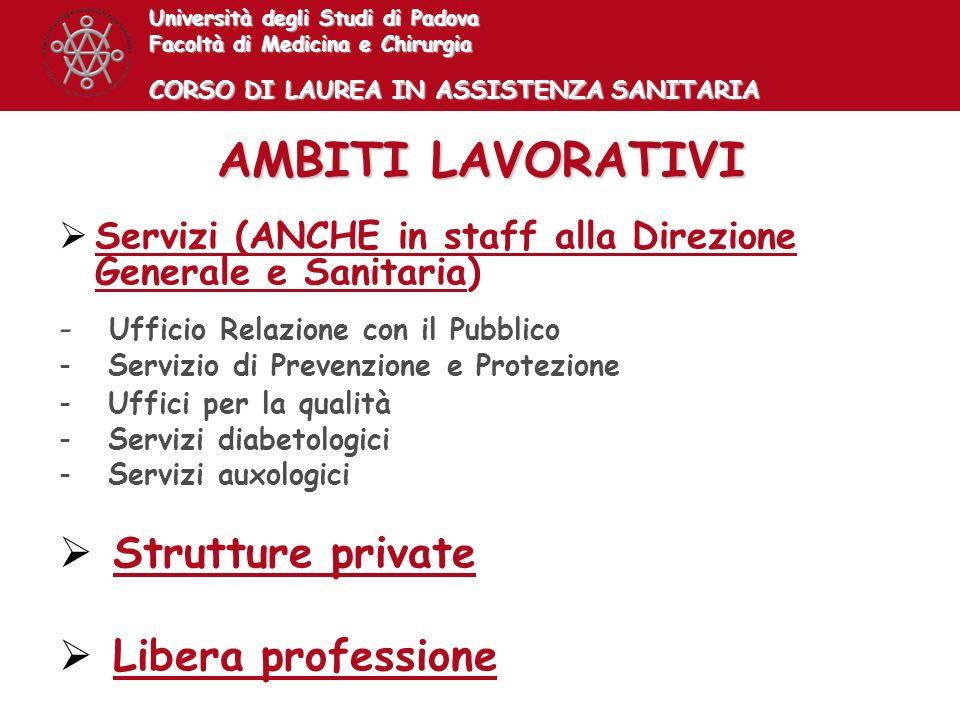 AMBITI LAVORATIVI Strutture private Libera professione