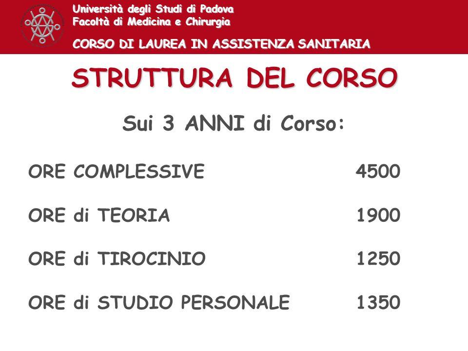STRUTTURA DEL CORSO Sui 3 ANNI di Corso: ORE COMPLESSIVE 4500