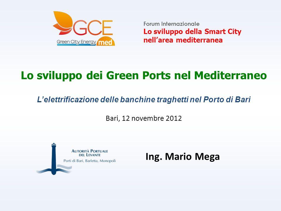 Forum Internazionale Lo sviluppo della Smart City. nell'area mediterranea.