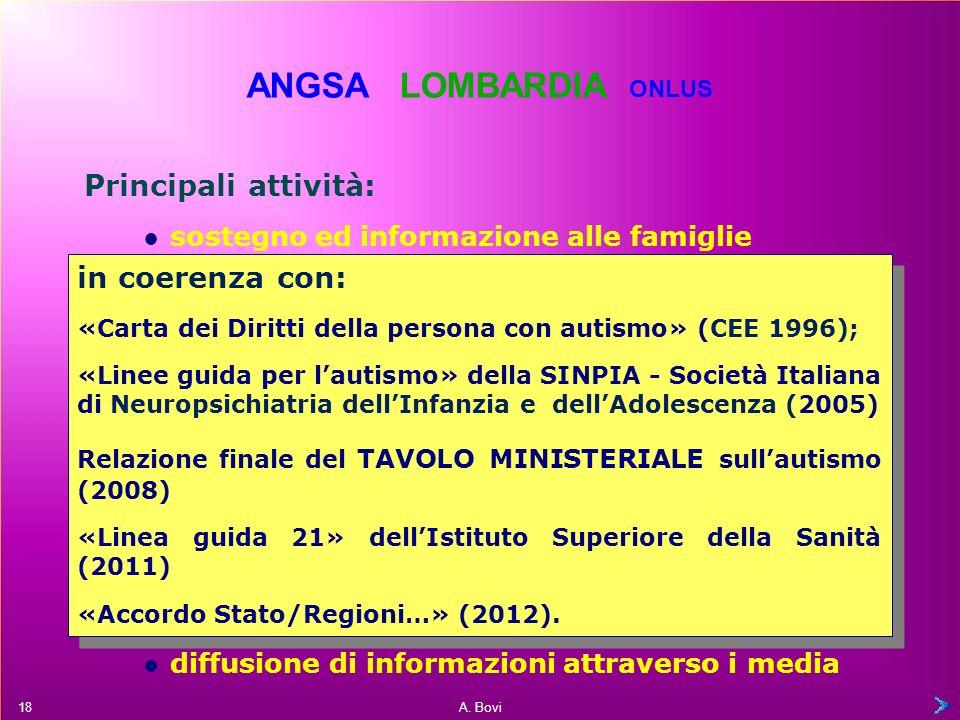 ANGSA LOMBARDIA ONLUS Principali attività: in coerenza con: