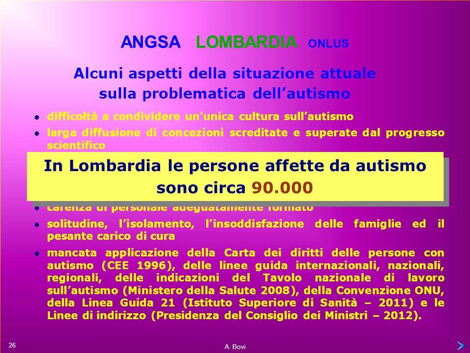 In Lombardia le persone affette da autismo sono circa 90.000