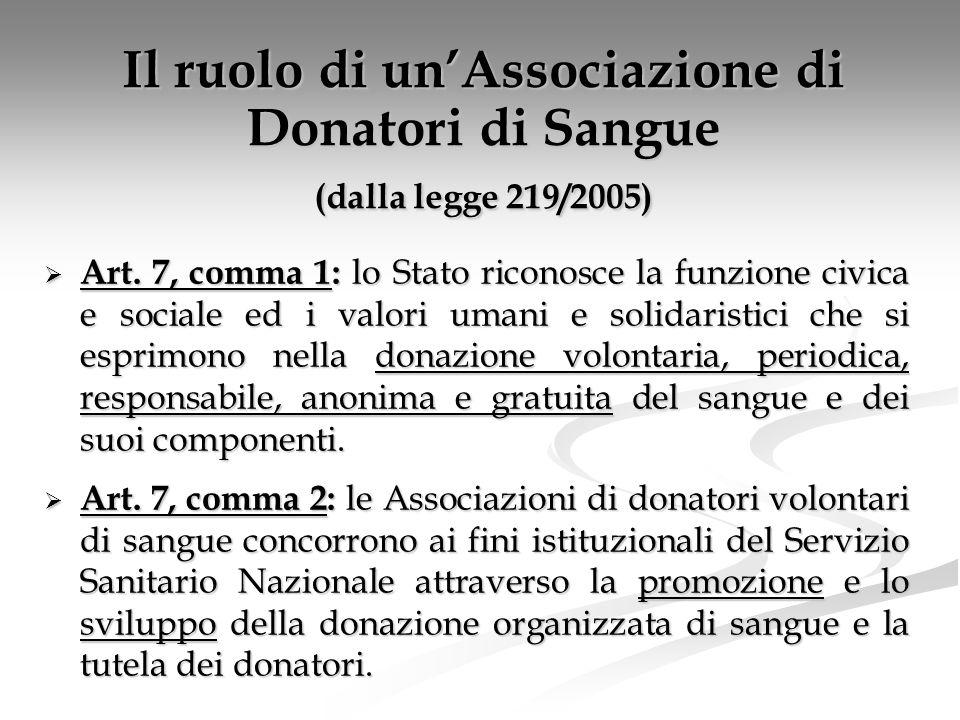 Il ruolo di un'Associazione di Donatori di Sangue (dalla legge 219/2005)