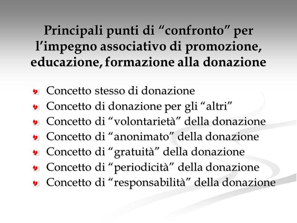 Principali punti di confronto per l'impegno associativo di promozione, educazione, formazione alla donazione