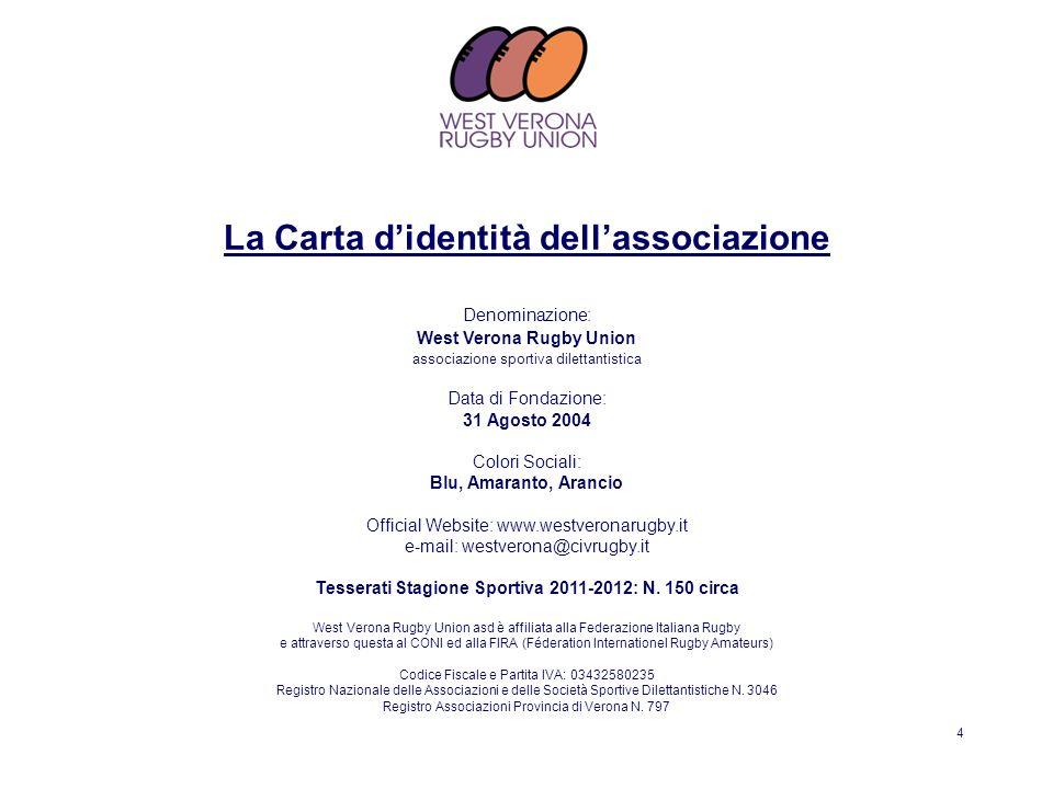 La Carta d'identità dell'associazione