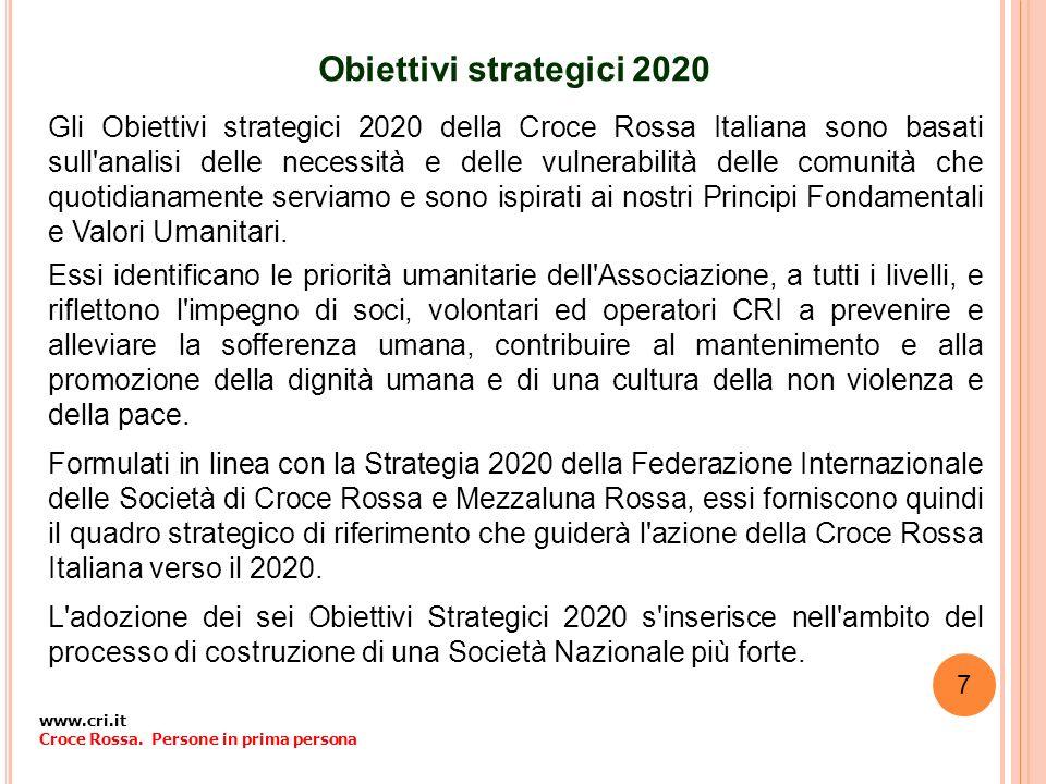 Obiettivi strategici 2020