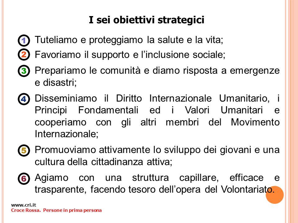 I sei obiettivi strategici